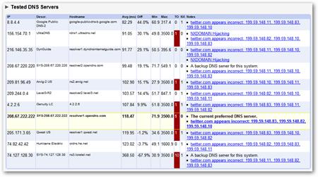 Как найти службы DNS с Namebench.