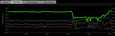 issd-amplitude-or signal
